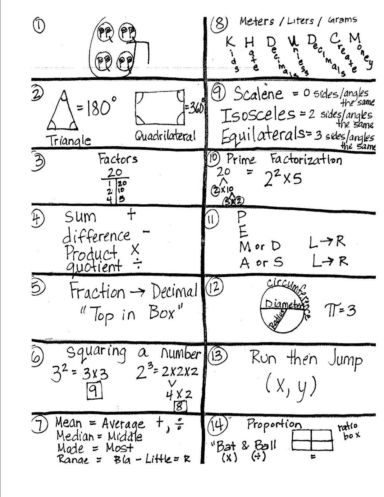 picture regarding 8th Grade Math Test Printable identified as Pin upon Math