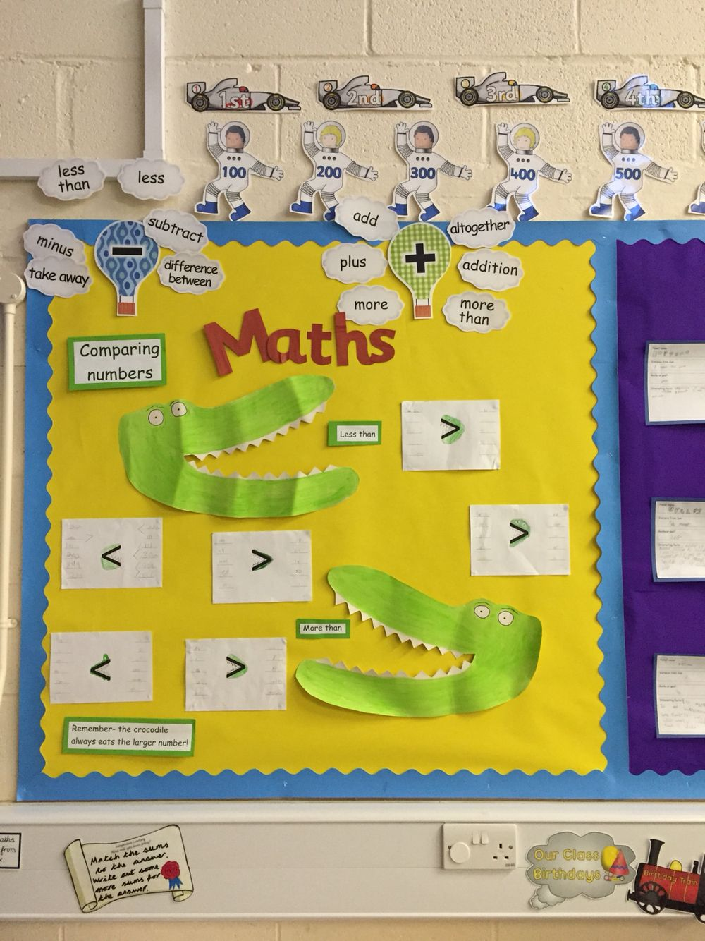 Comparing numbers maths ks1 display | Classroom displays | Pinterest