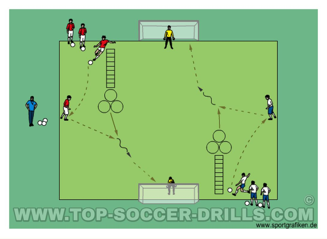 Use These Sample Youth Soccer Agility Drills To Improve Your Balance Body Control Foot Speed And Co Ordination In Your Next Practice Soccer Drills Soccer Games Good Soccer Players