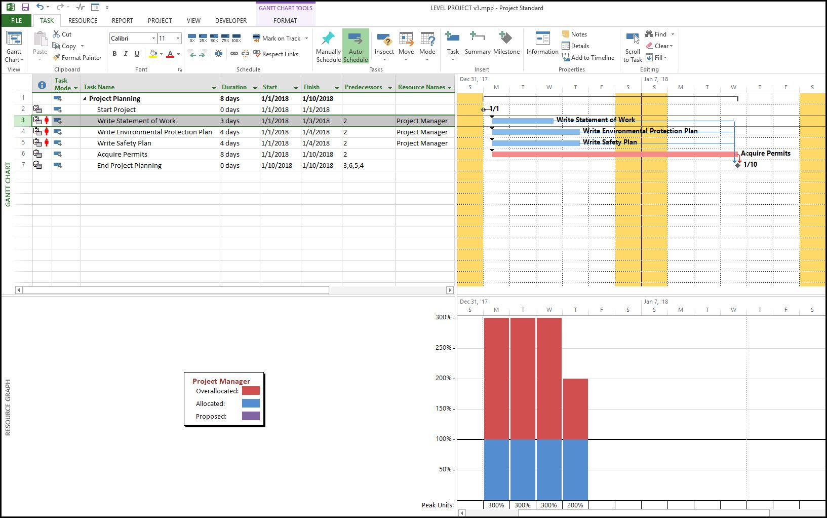 Using Microsoft Project To Level Resources Within Total Float Microsoft Project Microsoft Projects