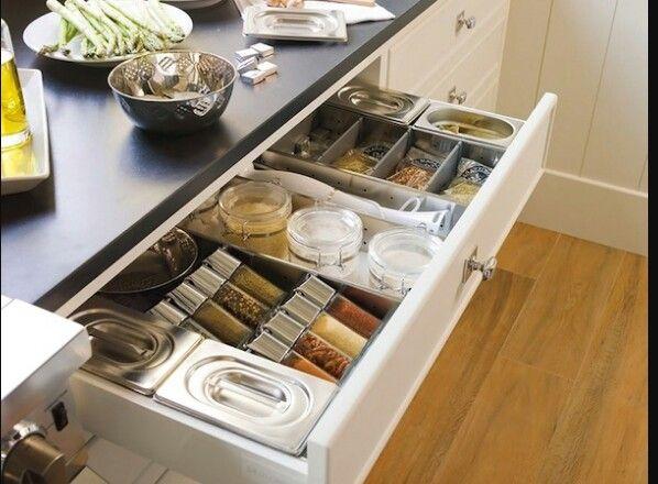Very sexy drawer organization in the kitchen ♡