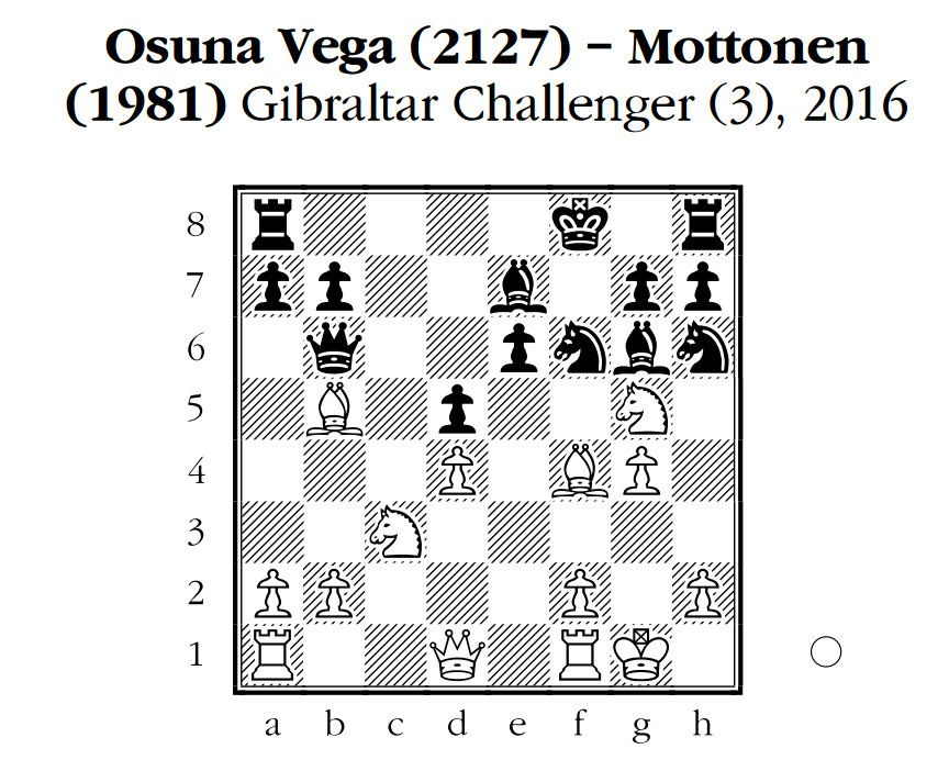 Daily Chess Improvement 10 second chess tactic! Chess