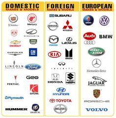 European Car Company Logo Car Logos Car Brands Logos Foreign Car Logos