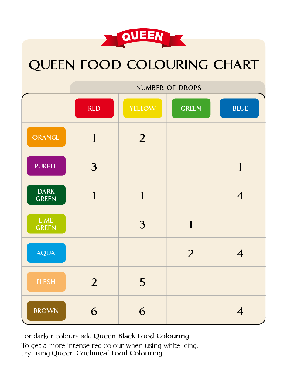 Queen Food Colouring Chart Coloring Mixing Brown Color Charts