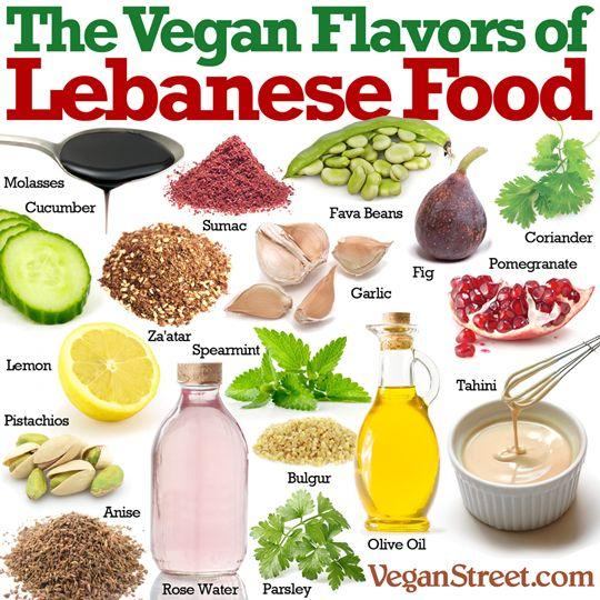 The vegan flavors of lebanese food vegan plantbased diet the vegan flavors of lebanese food vegan plantbased diet forumfinder Choice Image