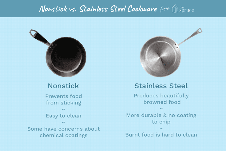 Nonstick Cookware Vs Stainless Steel Which Is Better Stainless Steel Cookware Stainless Steel Pans Cookware