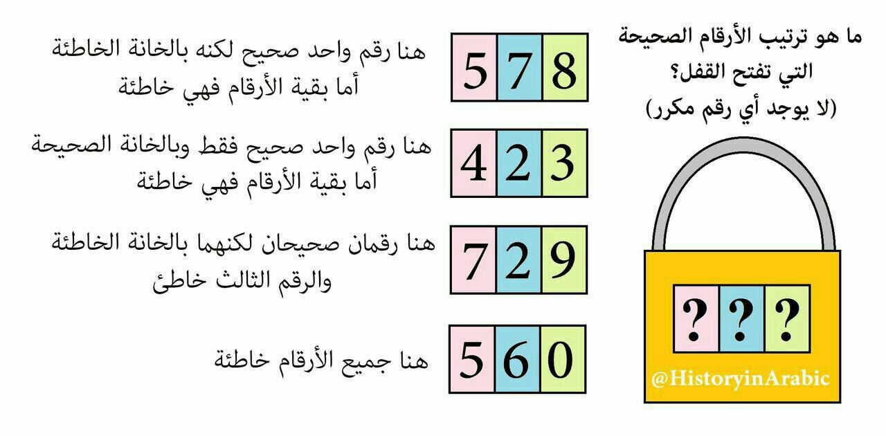 لغز رياضي ما هو ترتيب الأرقام الصحيحة التي تفتح القفل لا يوجد أي رقم مكرر الحل في الأسفل الإجابة هي 497 Riddles Sos Games
