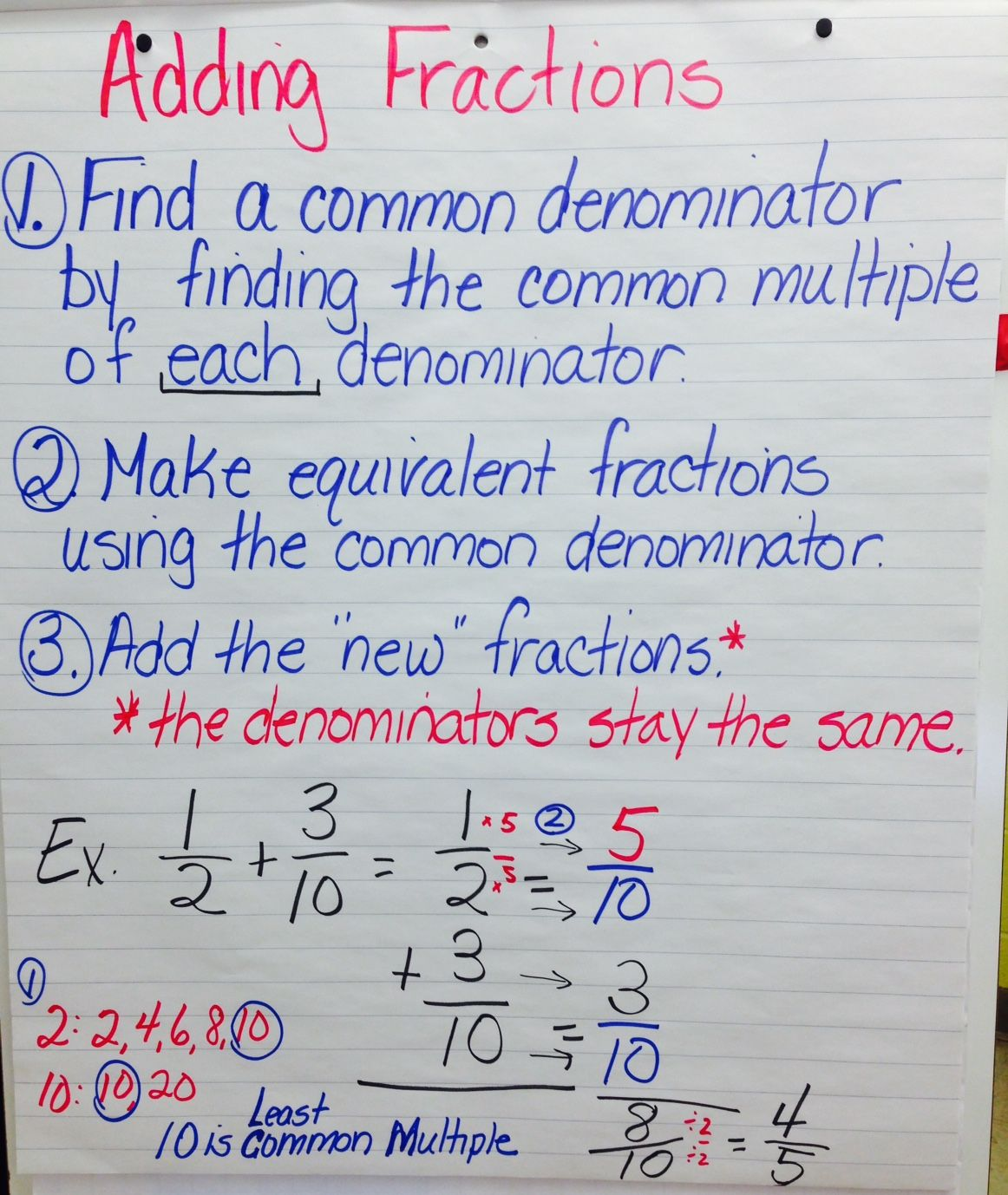 Image Result For Adding And Subtracting Fractions Anchor