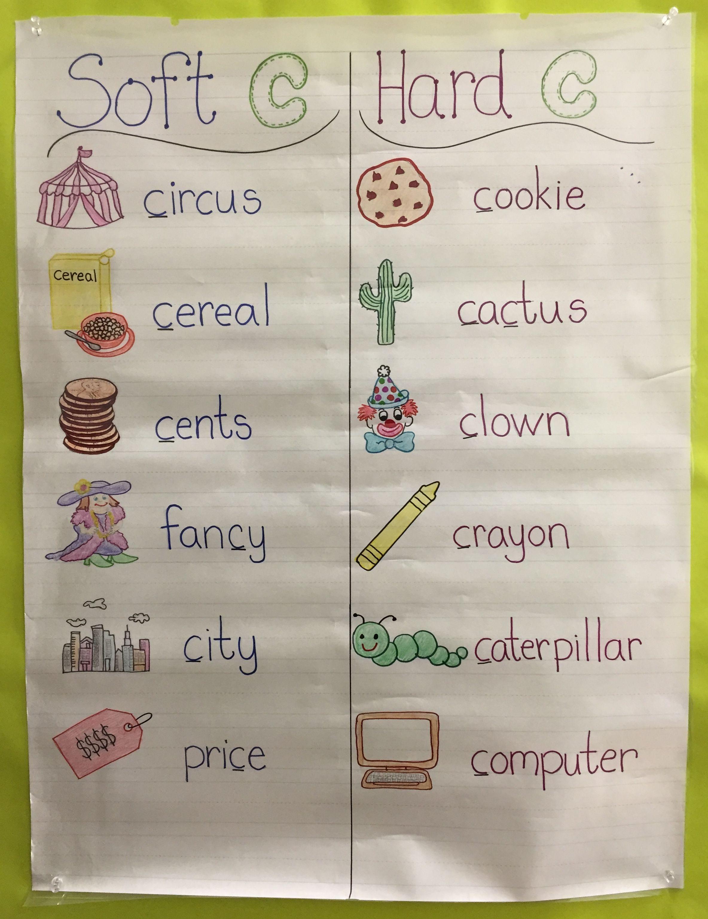 Soft And Hard C Anchor Chart Preschool Charts Kindergarten