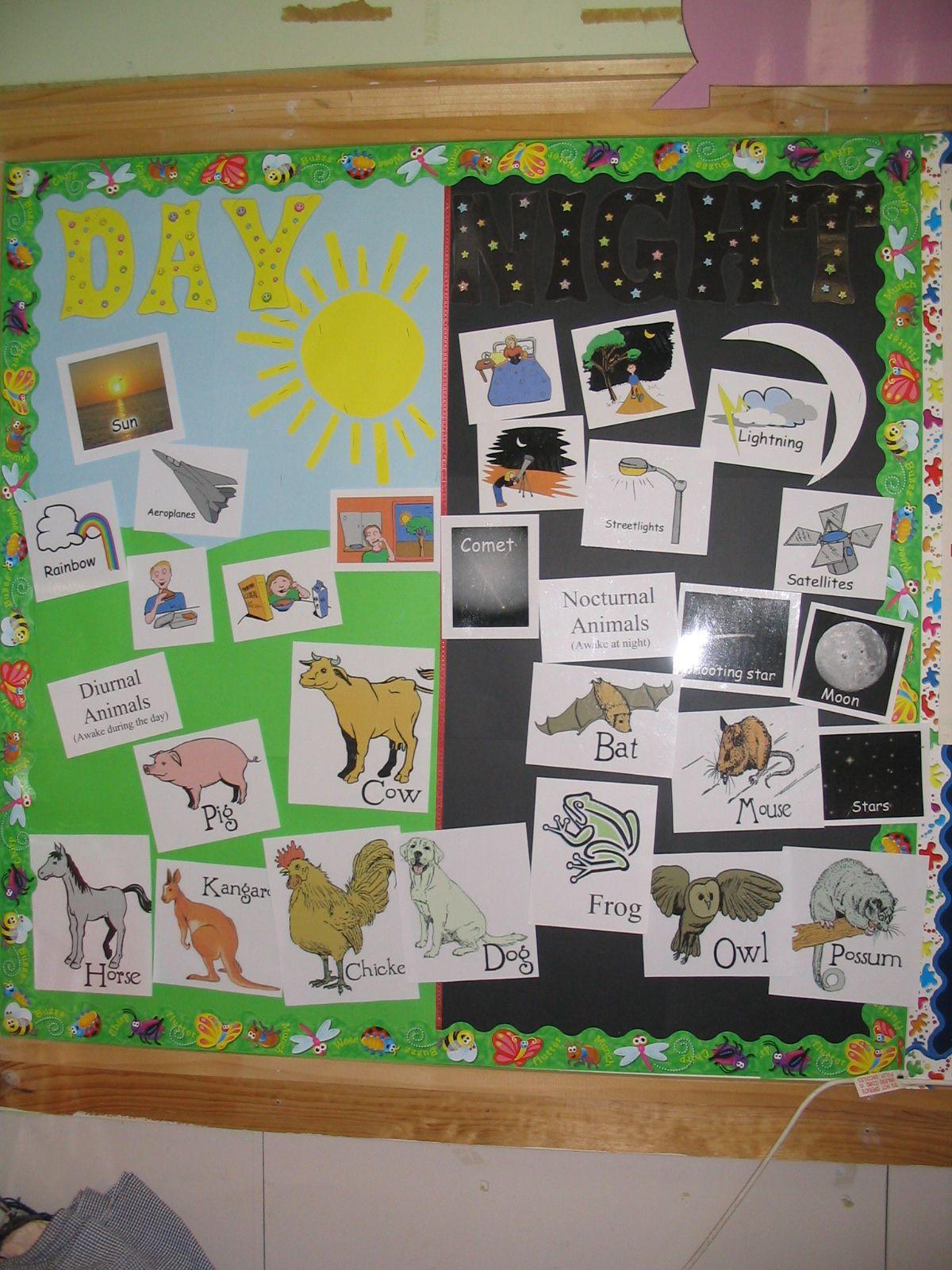 Day Or Night Interactive Bulletin Board