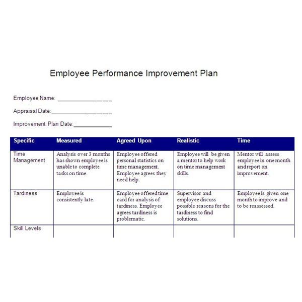 Smart Action Plan Template In our sample template, the employee - monthly performance review template
