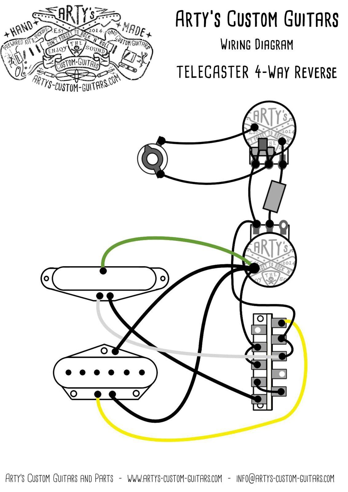 Reverse Tele Wiring Harness on tele mirrors, tele bass, tele body,