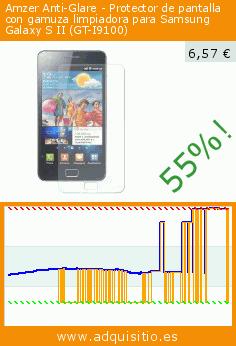 Amzer Anti-Glare - Protector de pantalla con gamuza limpiadora para Samsung Galaxy S II (GT-I9100) (Accesorio teléfono inalámbrico). Baja 55%! Precio actual 6,57 €, el precio anterior fue de 14,62 €. https://www.adquisitio.es/amzer/anti-glare-protector-1