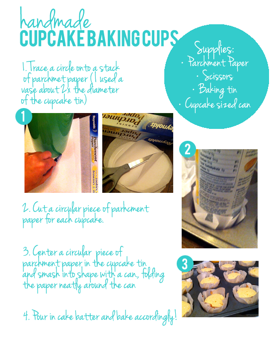 how to make simple cupcakes at home