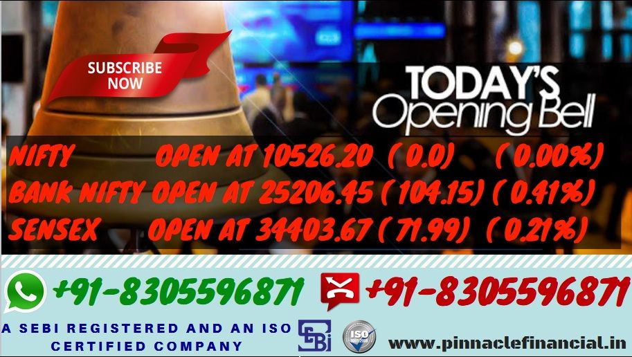 #Opening_Bell: #CommodityTips, #IntradayCalls, # ...