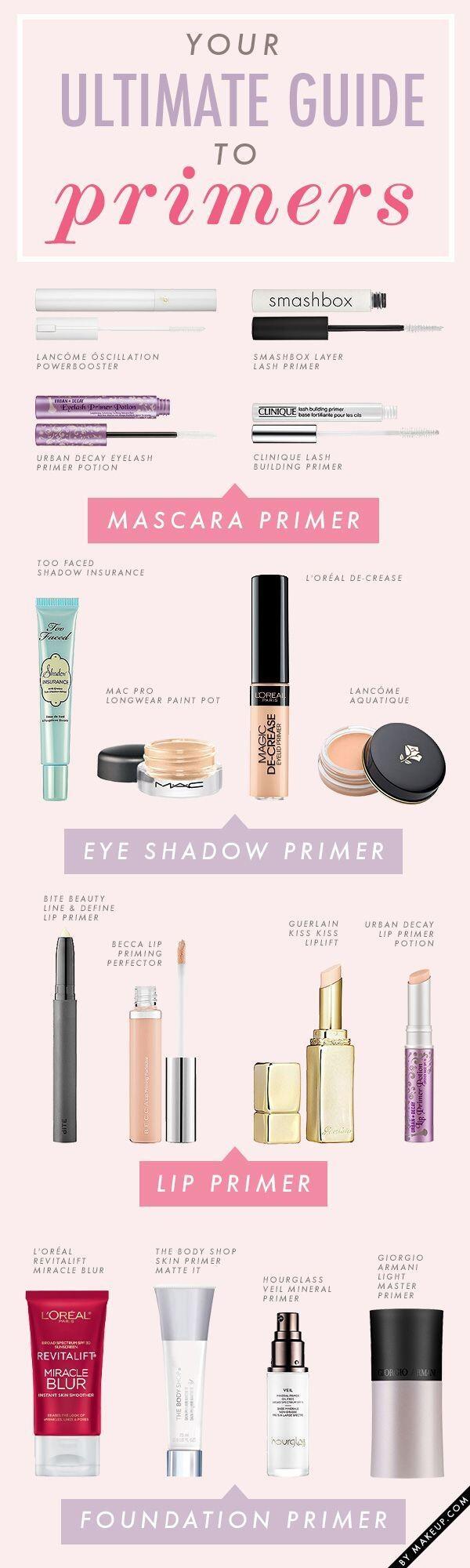 Guide to primers Makeup, Makeup tips, Skin makeup