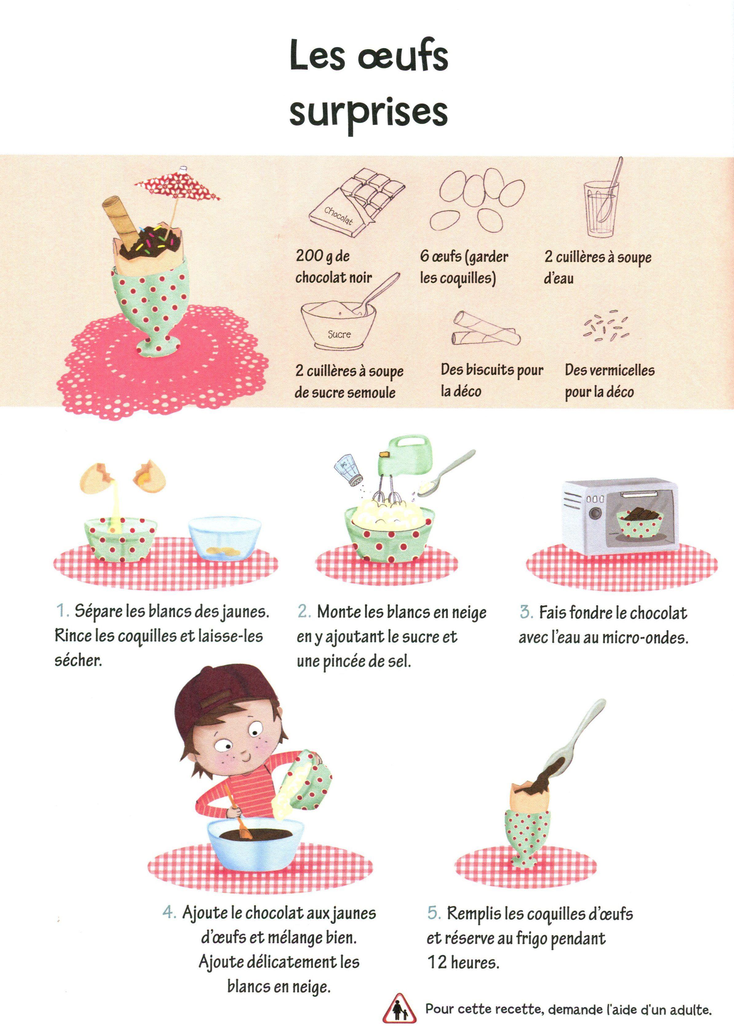 P¢ques recette de cuisine pour enfant Fetes