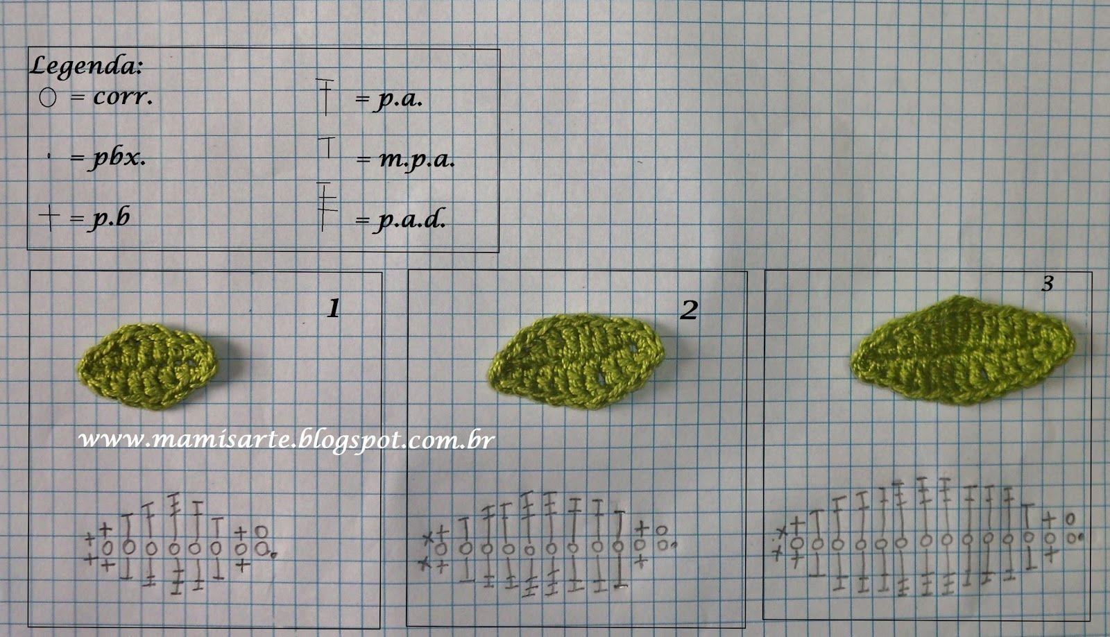 Resultado de imagem para folhas de croche com grafico