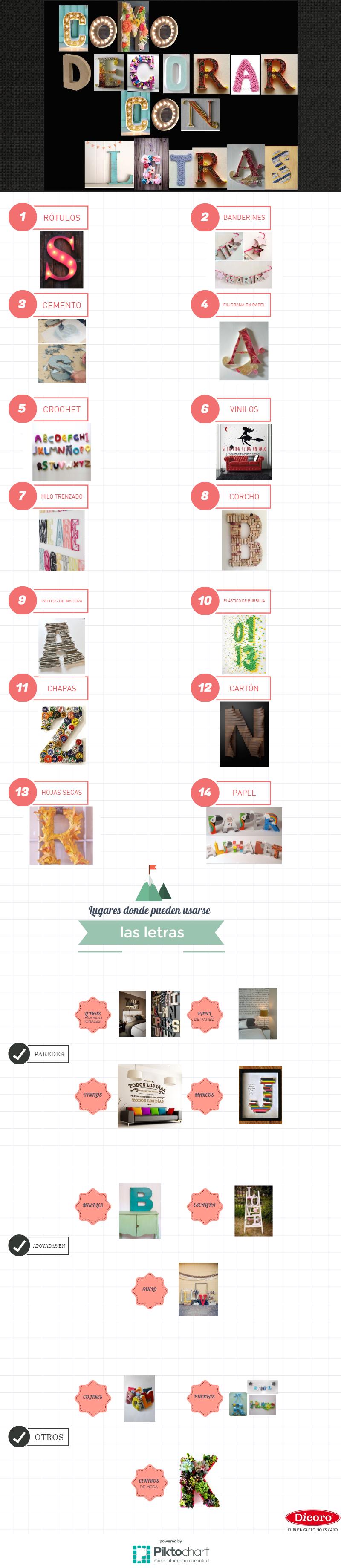 Cómo decorar letras infografía