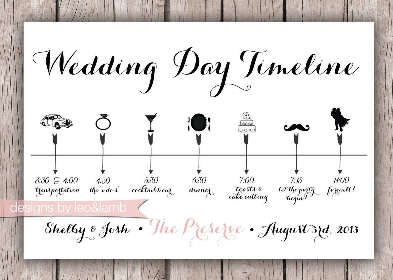 Hochzeitsprogramm | Programm | Pinterest | Hochzeitsprogramm, Ablauf ...