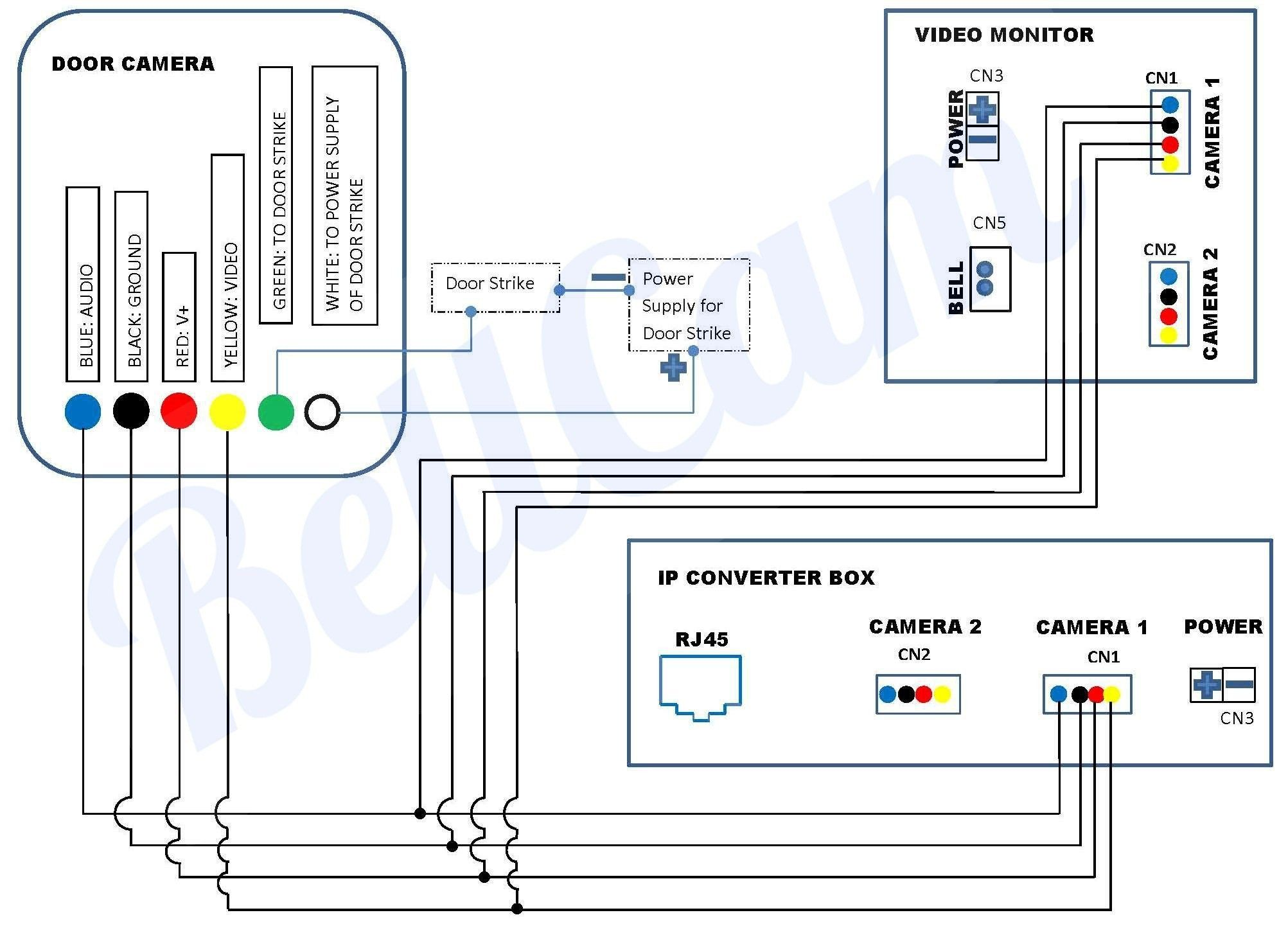 Wiring Diagram for Home Alarm System #diagram # ...