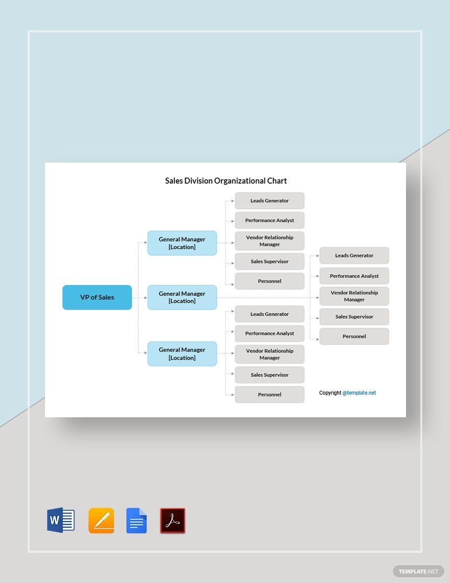 Free Sales Division Organizational Chart In 2020 Organizational
