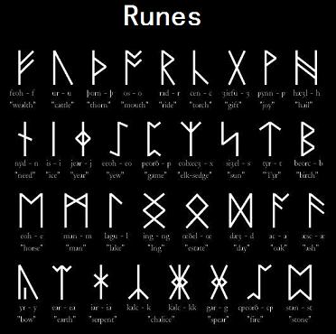 Ancient Witchcraft Symbols Elemental Magic Symbols Demons Occult