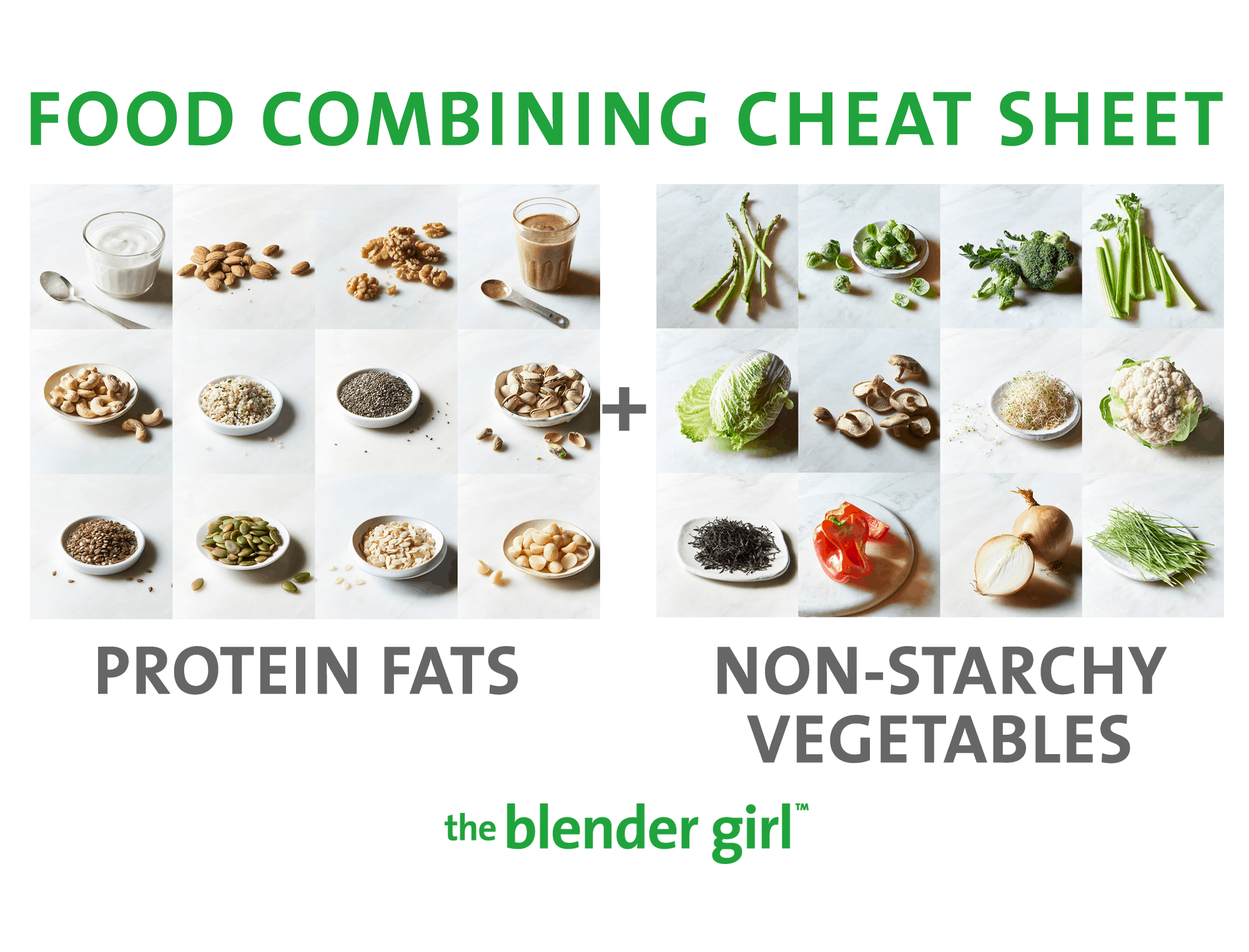 Food Combining A Guide With Food Combining Charts The Blender Girl Food Combining Food Combining Chart Food Combining Diet