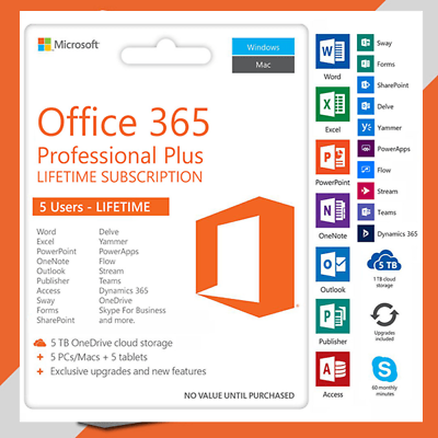 Ebay Advertisement Microsoft Office 365 Pro Plus 5 User Account Lifetime For Windows And Mac In 2020 Microsoft Office Office 365 Microsoft