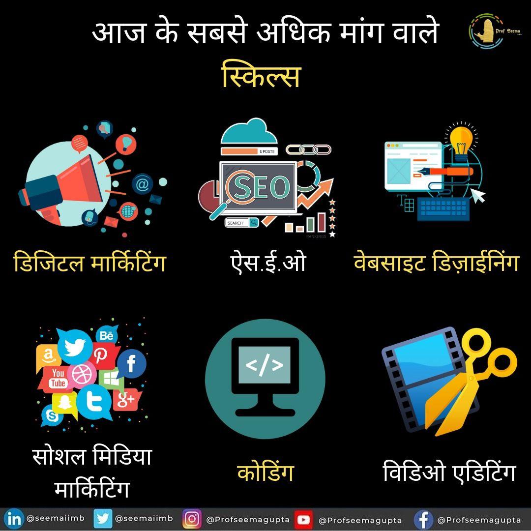 In Demand Skills Of 2020 Digital Marketing Skills Digital