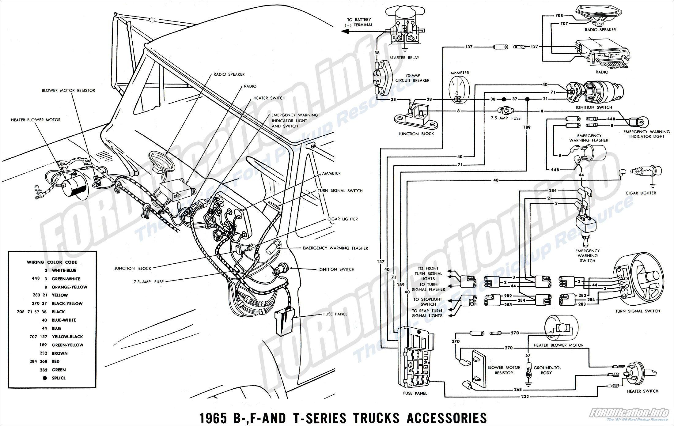 Pin By Samantha Unverferth Urban On 65 F100 Diagram Floor Plans Art