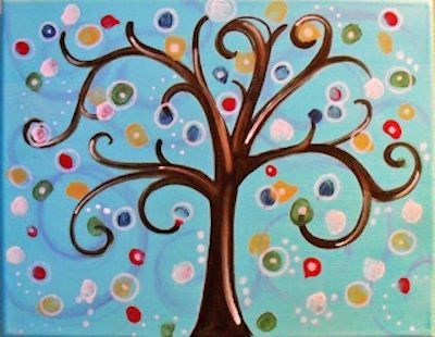 Finger Painting Ideas For Adults Finger Painting Ideas Kids Fun