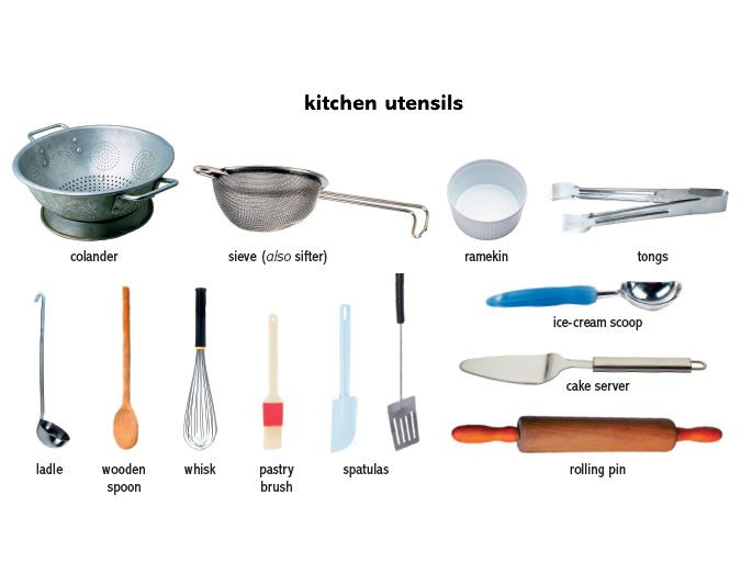 Restaurant Kitchen Utensils cooking vocabulary in english chop, grill, saute, boil, slice