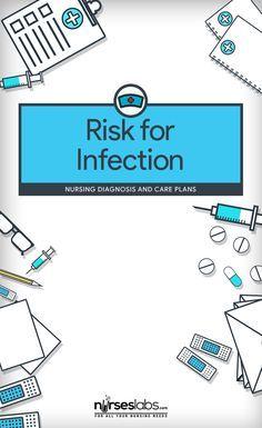 Risk For Infection Nursing Care Plan Interventionsplan Nursing Diagnosis Nursing Care Plan Nursing Care