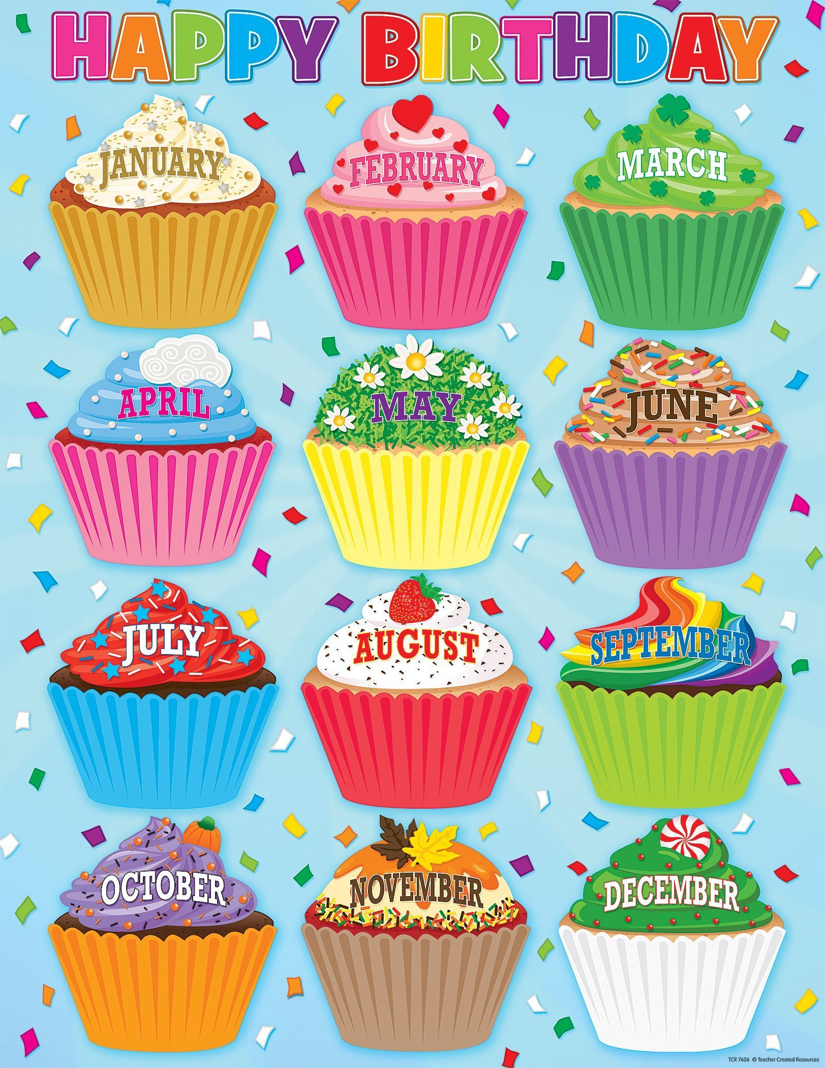 Cupcakes Happy Birthday Chart