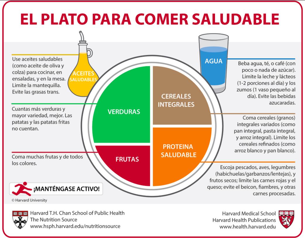 Un blog para contagiar salud a base de ideas cercanas, simples y basadas en la evidencia.