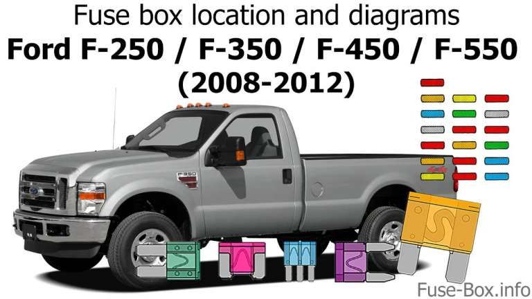 2009 Mack Truck Fuse Diagram And Fuse Box Location And Diagrams Ford F Series Super Duty Mack Trucks Ford F Series Trucks