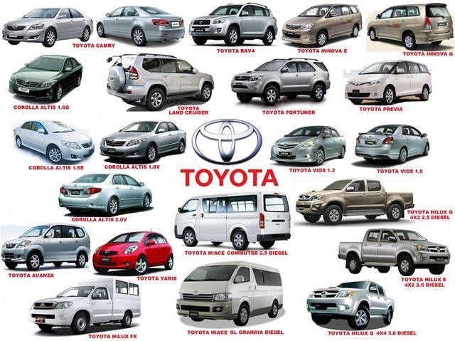 Toyota Car Parts >> Toyota Parts Hamilton Toyota Car Toyota Cars