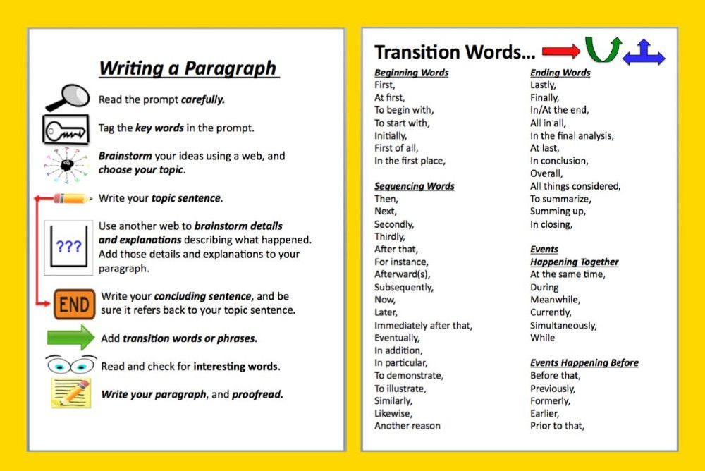 french essay words