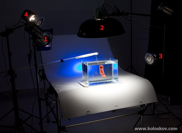 Photography lighting & Water in product and advertisement photography «Photigy: Online ... azcodes.com