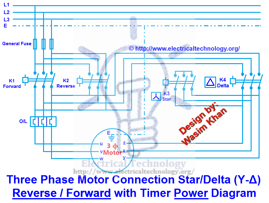 three phase motor connection star delta (y Δ) reverse forward with