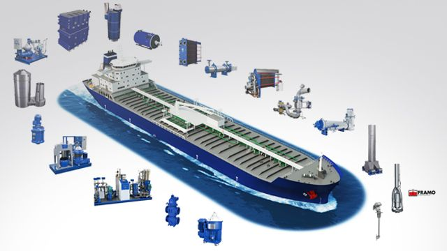 Global Marine Exhaust Energy Recovery Systems Market Size, Status ...