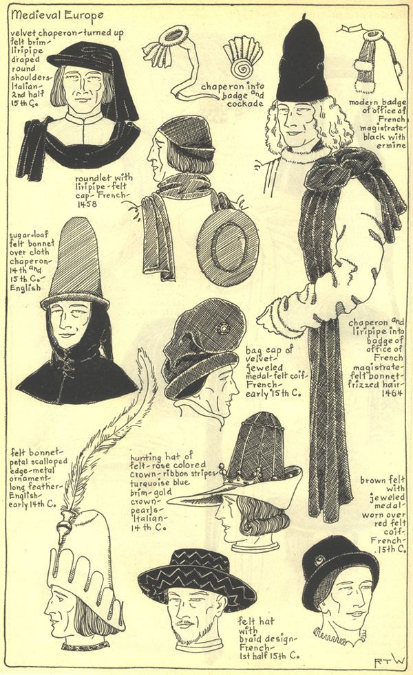 Village Hat Shop Gallery    Chapter 7 - Medieval or Gothic Europe    54 G 26eebff4a2d