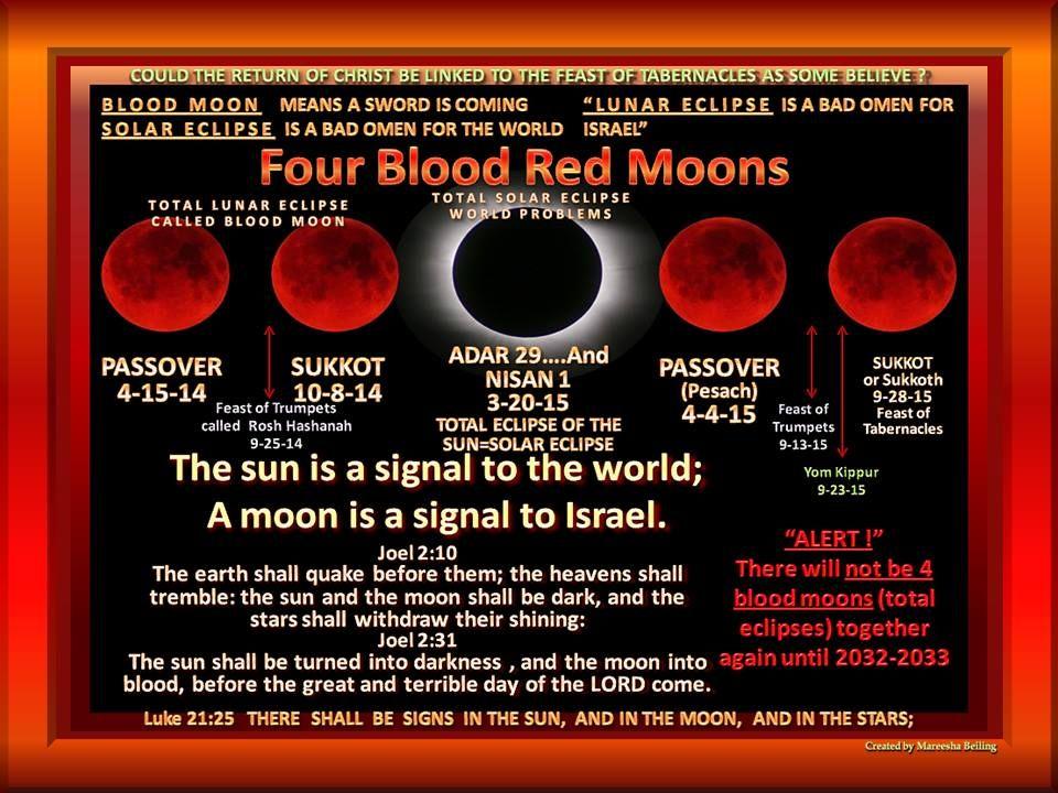 four tetrad moons - photo #12