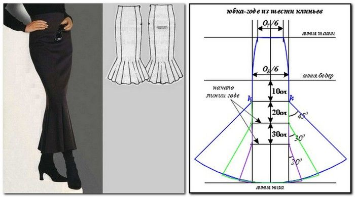 patterns skirts: sewing design - crafts ideas - crafts for kids ...