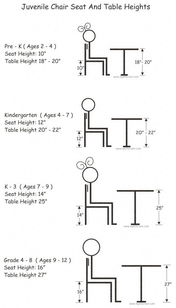 1000 Ideas About Kids Table And Chairs On Pinterest Study Pertaining To Lummy Child Size Office Chair
