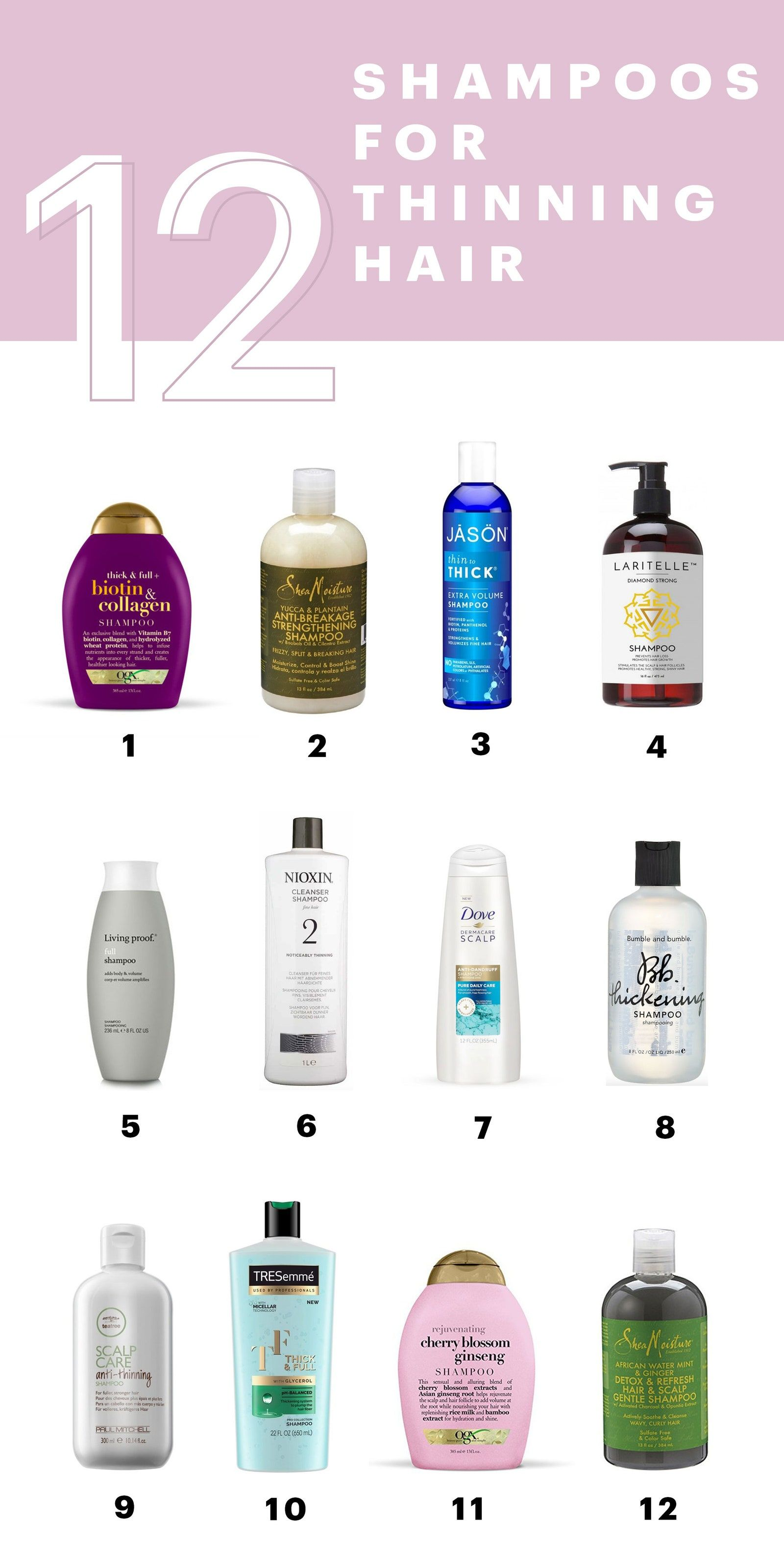These Are The Best Shampoos For Thinning Hair According To Dermatologists Shampoo For Thinning Hair Good Shampoo And Conditioner Best Shampoos