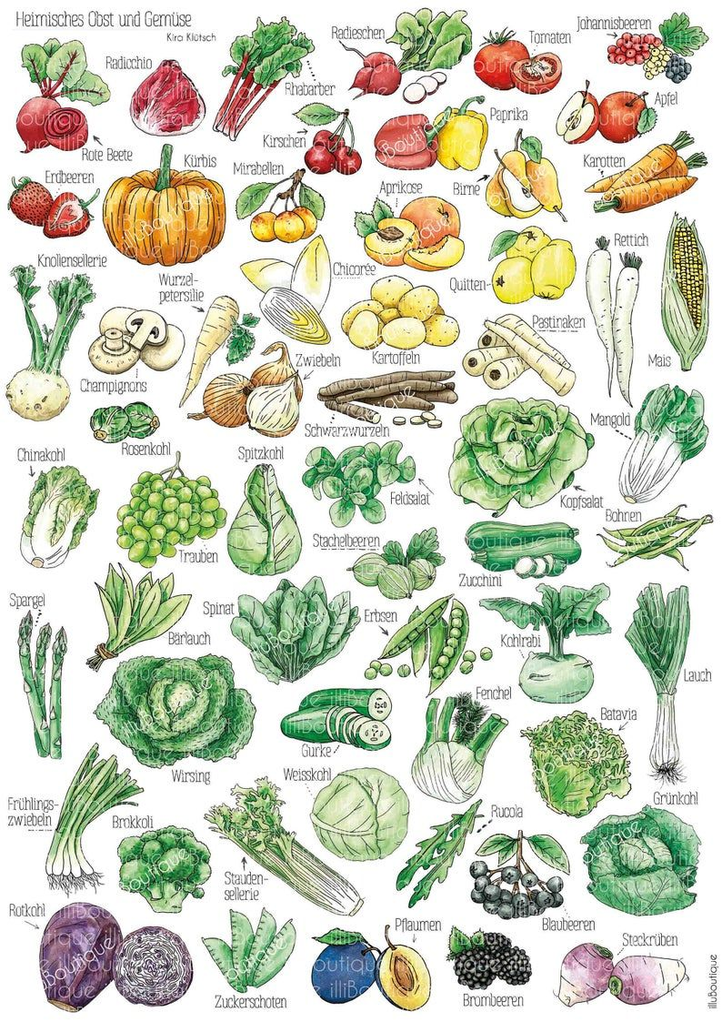 Photo of Poster, A3, A4, Fruits and Vegetables, Decoration, ArtPrint, Illustration, Kitchen, Gift, Easter, Poster, Watercolor, Vegan, Drawing, Birthday