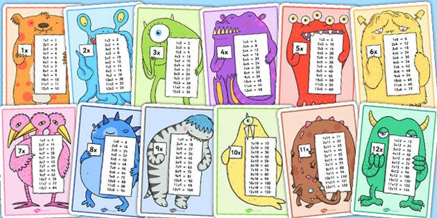 1 to 12 times table Multiplication Monster Display Posters, great - multiplication table