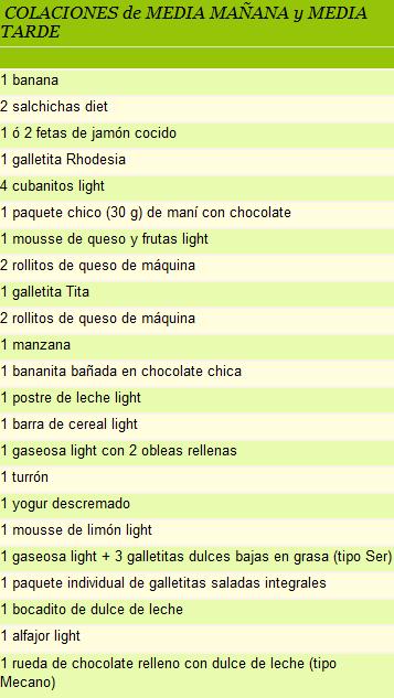 Dieta cormillot para bajar 10 kilos en un mes